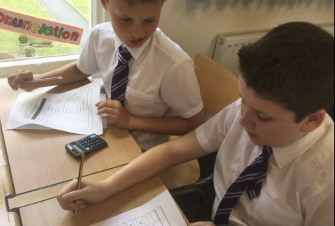 Real Life Problem Solving in Y6
